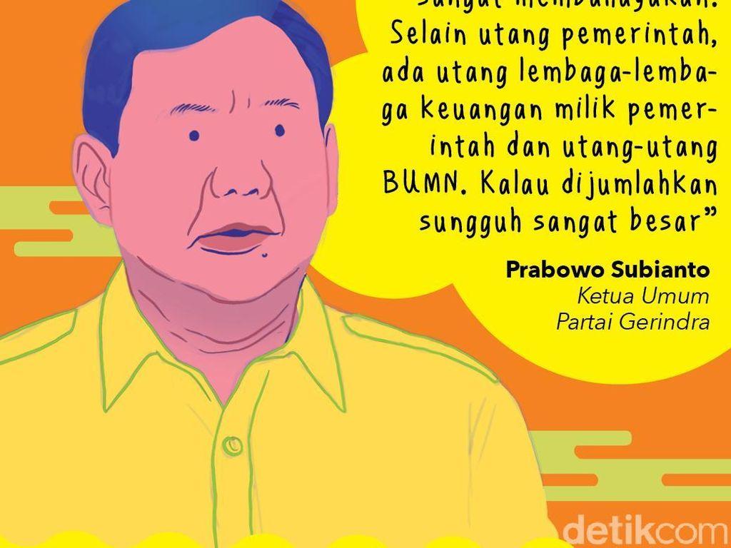 Sahut-sahutan Prabowo, Sri Mulyani hingga Luhut Soal Utang Rp 9.000 T