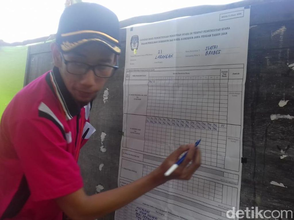 Sudirman Said Unggul di TPS Kampung Halamannya