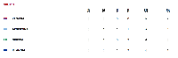 Klasemen Grup D Piala Dunia 2018 setelah seluruh pertandingan dijalani