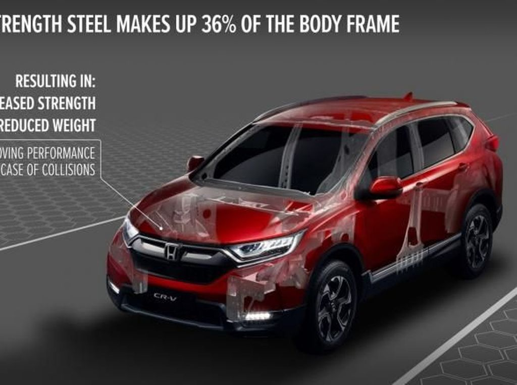 Honda CR-V Spesifikasi Eropa Lebih Canggih dan Dinamis