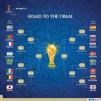 Jadwal Babak 16 Besar Piala Dunia 2018