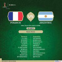 live report piala dunia 2018 prancis vs argentina