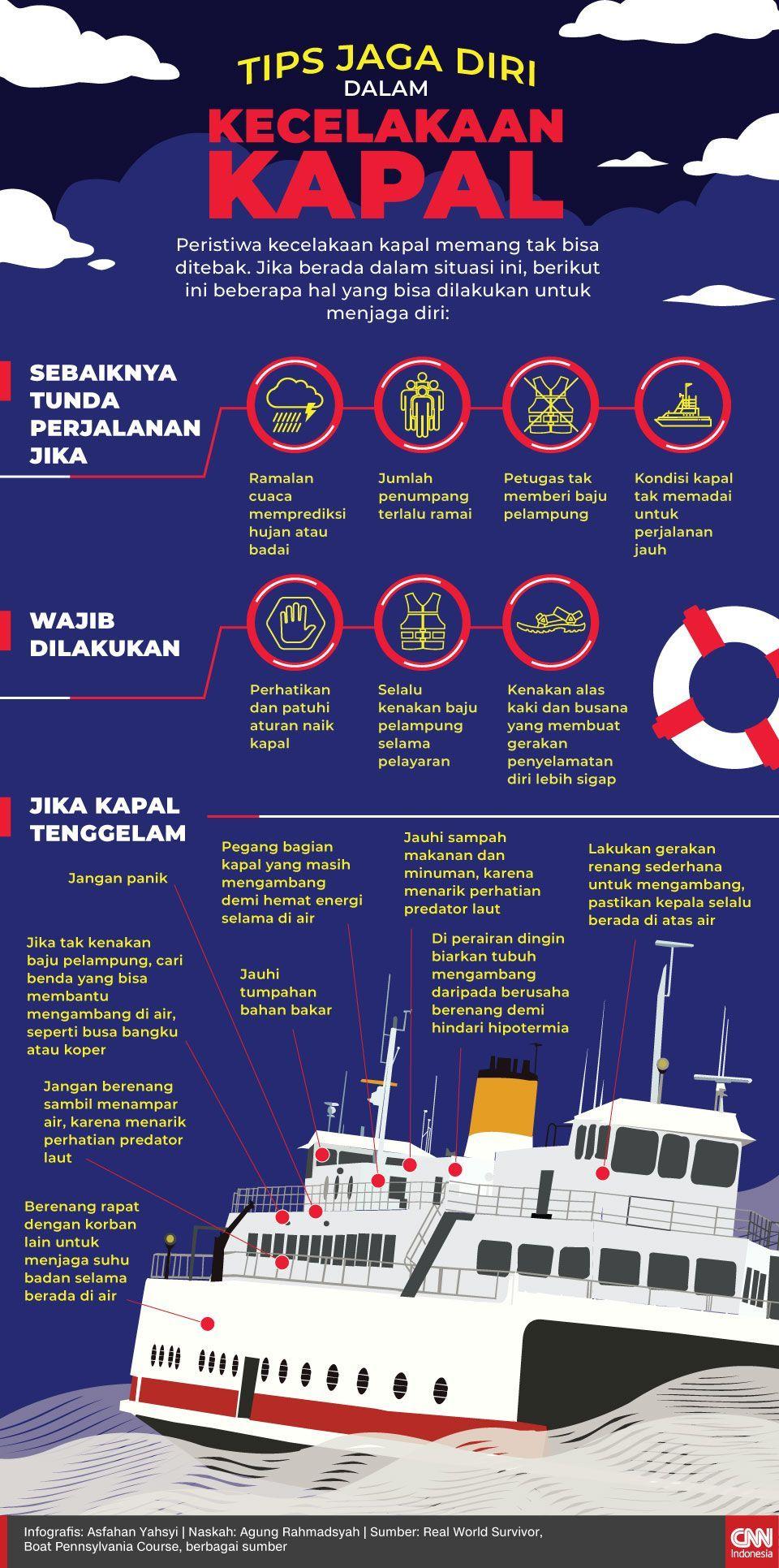 Infografis Tips Jaga Diri dalam Kecelakaan Kapal