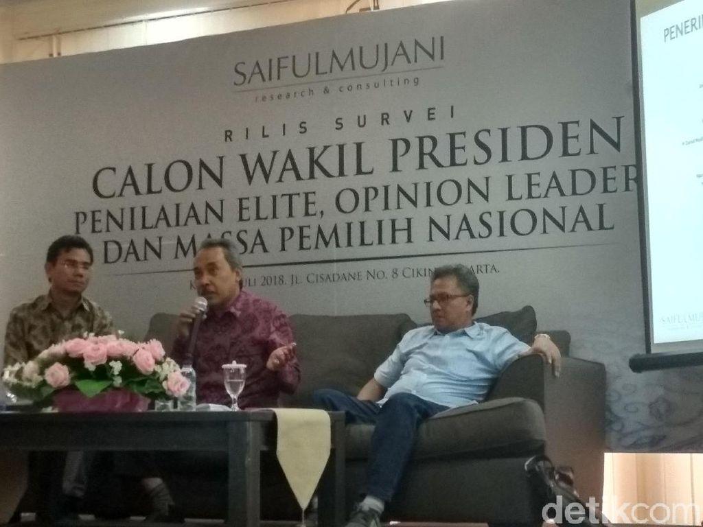 Survei SMRC: Jokowi Unggul Sisi Integritas, JK di Kapabilitas