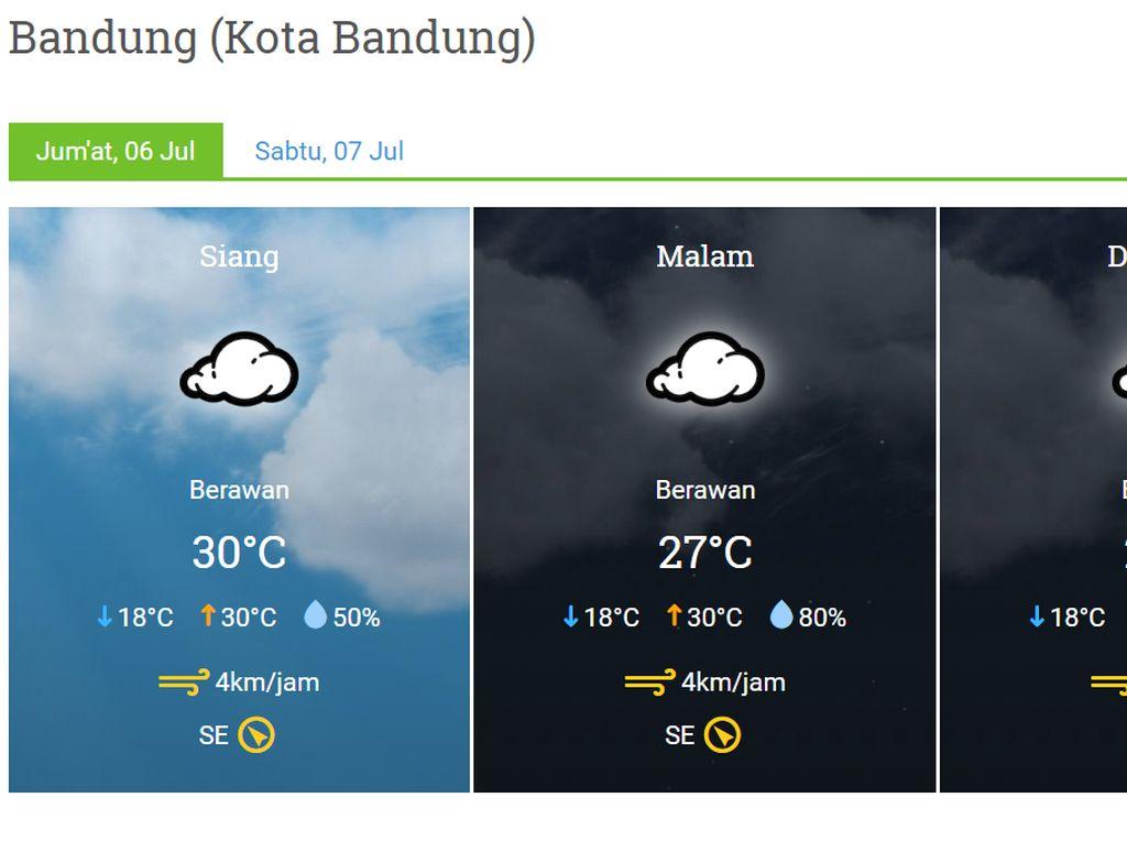 Ini Penyebab Kota Bandung Lebih Dingin dari Biasanya