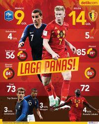 Laga Panas Prancis Vs Belgia!