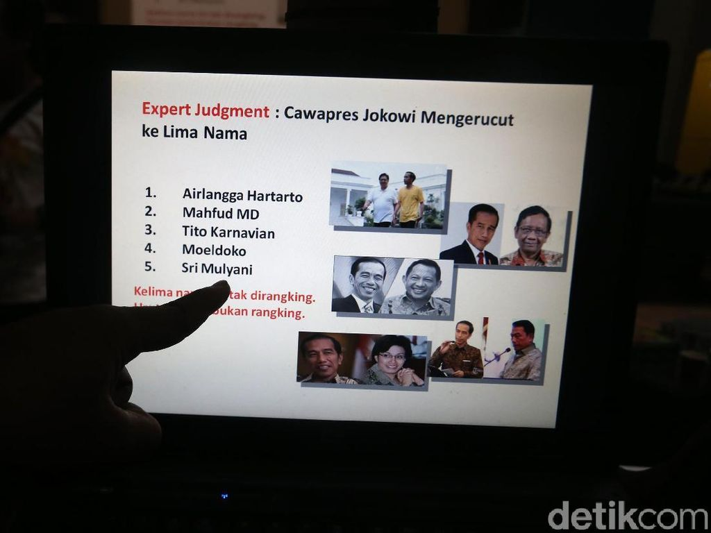 Cawapres Ideal Pendamping Jokowi versi Survei LSI