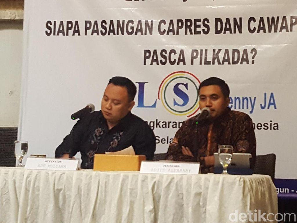 LSI: Pasca-Pilkada 2018, Elektabilitas Jokowi Naik 3 Persen