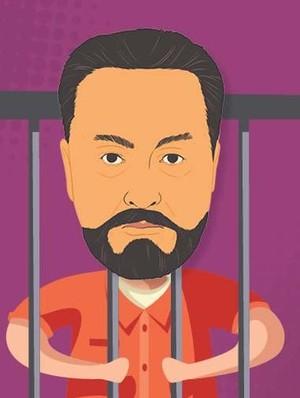 Penulis Kontroversial Harun Yahya Berkali-kali Ditangkap Polisi