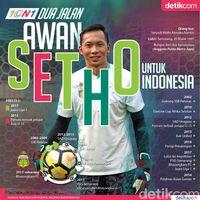 Dua Jalan Awan Setho untuk Indonesia