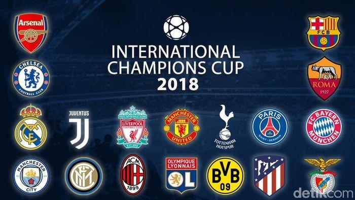 Jadwal Icc 2018 Mu Vs Liverpool Barcelona Vs Tottenham