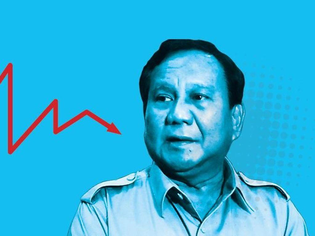Prabowo Sebut RI Kini Anut Ekonomi Neolib, Benarkah?