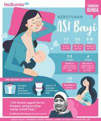 Infografis ASI