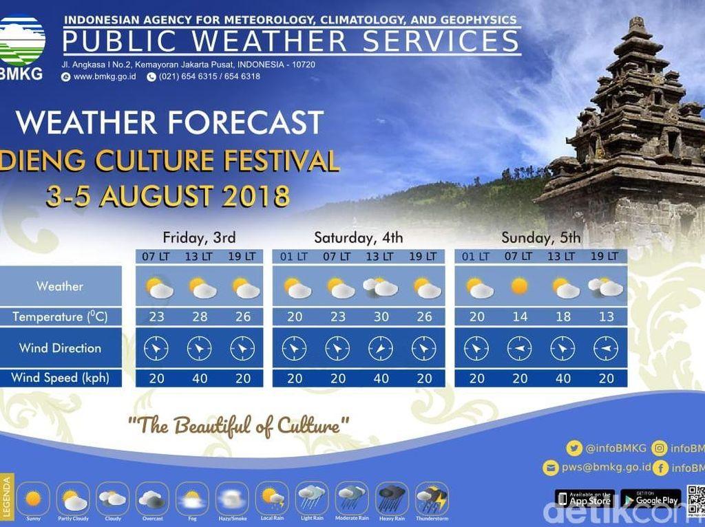Ini Dia Perkiraan Suhu Selama Dieng Culture Festival