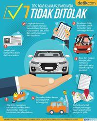 Tips Supaya Klaim Asuransi Mobil Tidak Ditolak