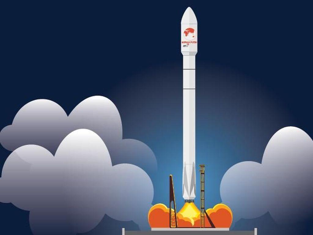 Investor Inggris Kecantol Proyek Satelit dan Penyimpanan BBM RI