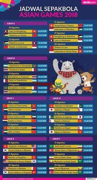 Jadwal Sepakbola Asian Games Timnas U  Hadapi Taiwan Di Laga Pertama