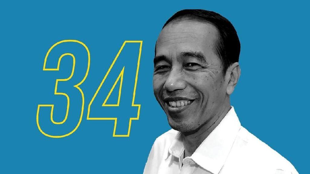 34 Proyek Strategis Jokowi Rampung