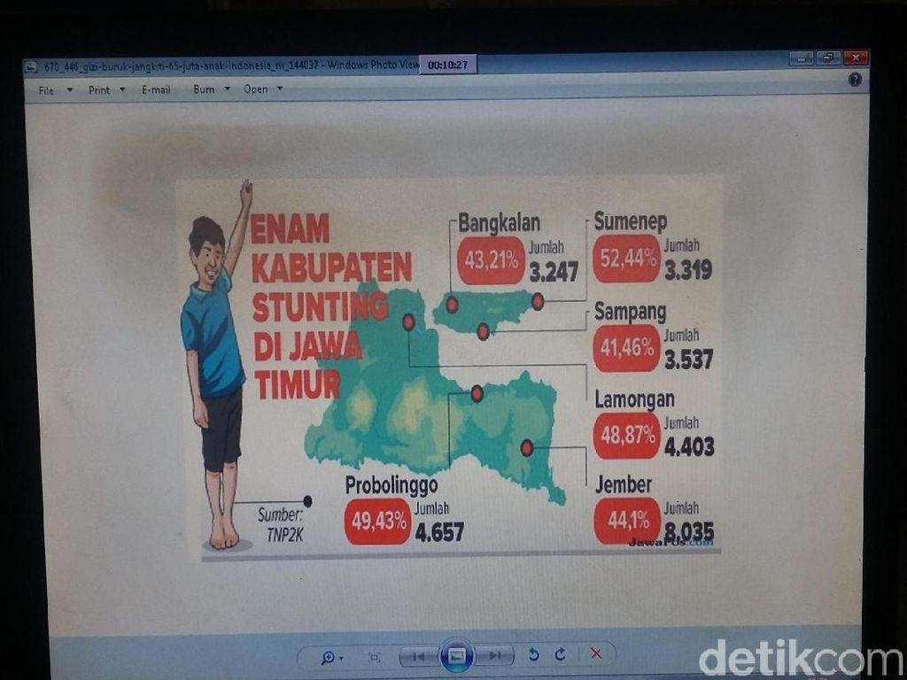 Angka Gizi Buruk di Bondowoso Meningkat Hingga 120%