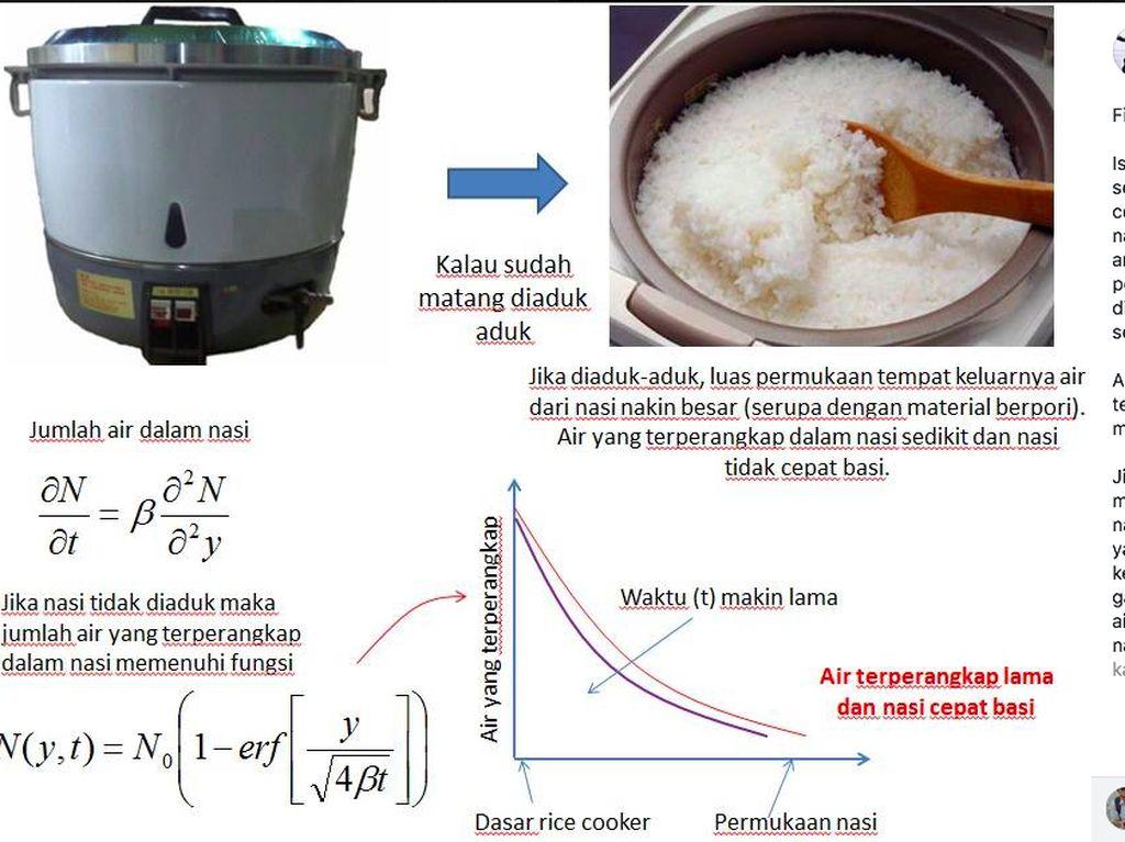 Sampai Dijelaskan Pakai Teori Fisika, Nasi Basi Dampaknya Apa Sih?