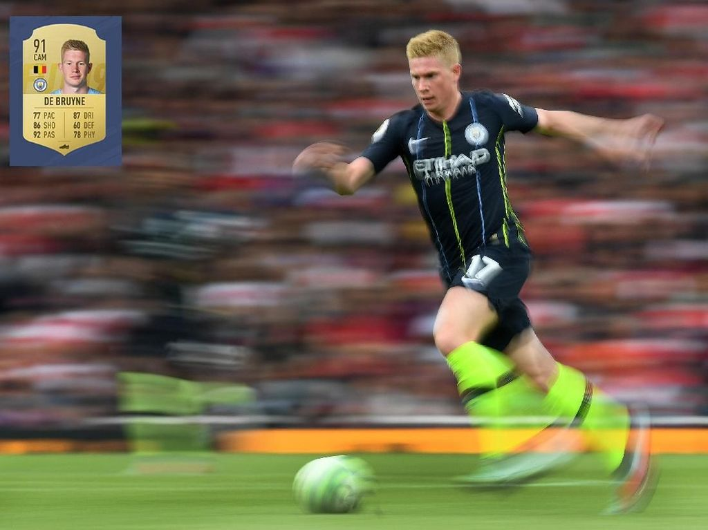 Ini Dia! 20 Pemain Terbaik di FIFA19