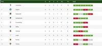 Hasil-Hasil dan Klasemen Liga Italia Pekan Keempat
