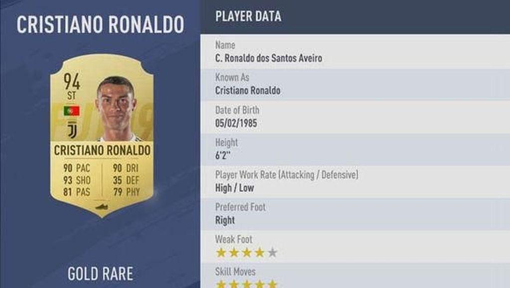 10 Pemain Terbaik Seri A di FIFA 19, Cristiano Ronaldo Nomor 1