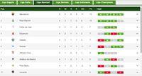 Hasil-hasil dan Klasemen Liga Spanyol