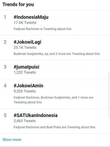 Hashtag trending di Twitter.