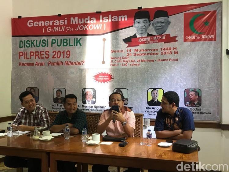 Indo Barometer: Jokowi Lemah di Kalangan Islam Milenial