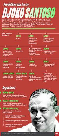 Ketua Timses Prabowo Pilih Langgar HAM daripada Negara Runtuh