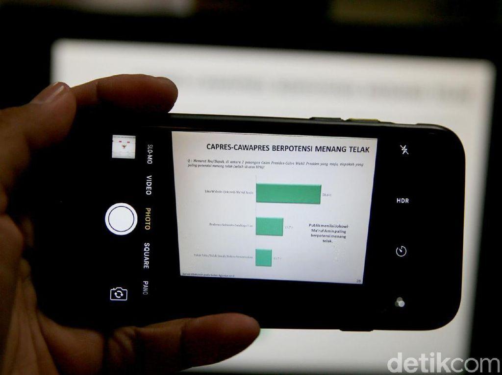 Jokowi Konsisten Perjuangkan Pancasila Menurut Hasil Survei LSI