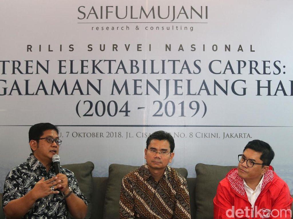 Survei SMRC: Jokowi Ungguli Prabowo, Ini Alasannya