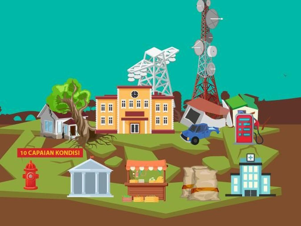 Adaptive Governance dalam Penanganan Bencana