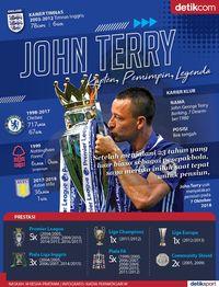 John Terry: Captain, Leader, Legend