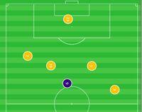 Posisi Rafli Mursalim dalam 55 menit bermain.