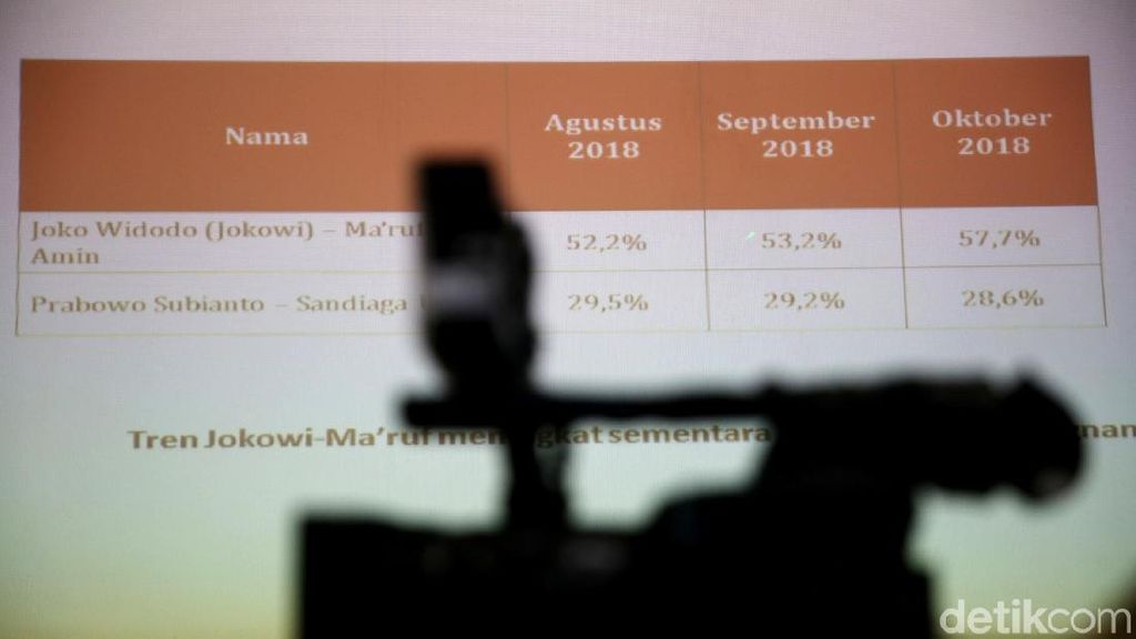 Survei LSI Paparkan Efek Hoax soal Ratna Sarumpaet