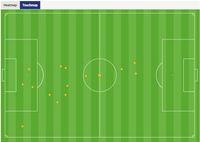 Gambar sentuhan Rafli vs Qatar