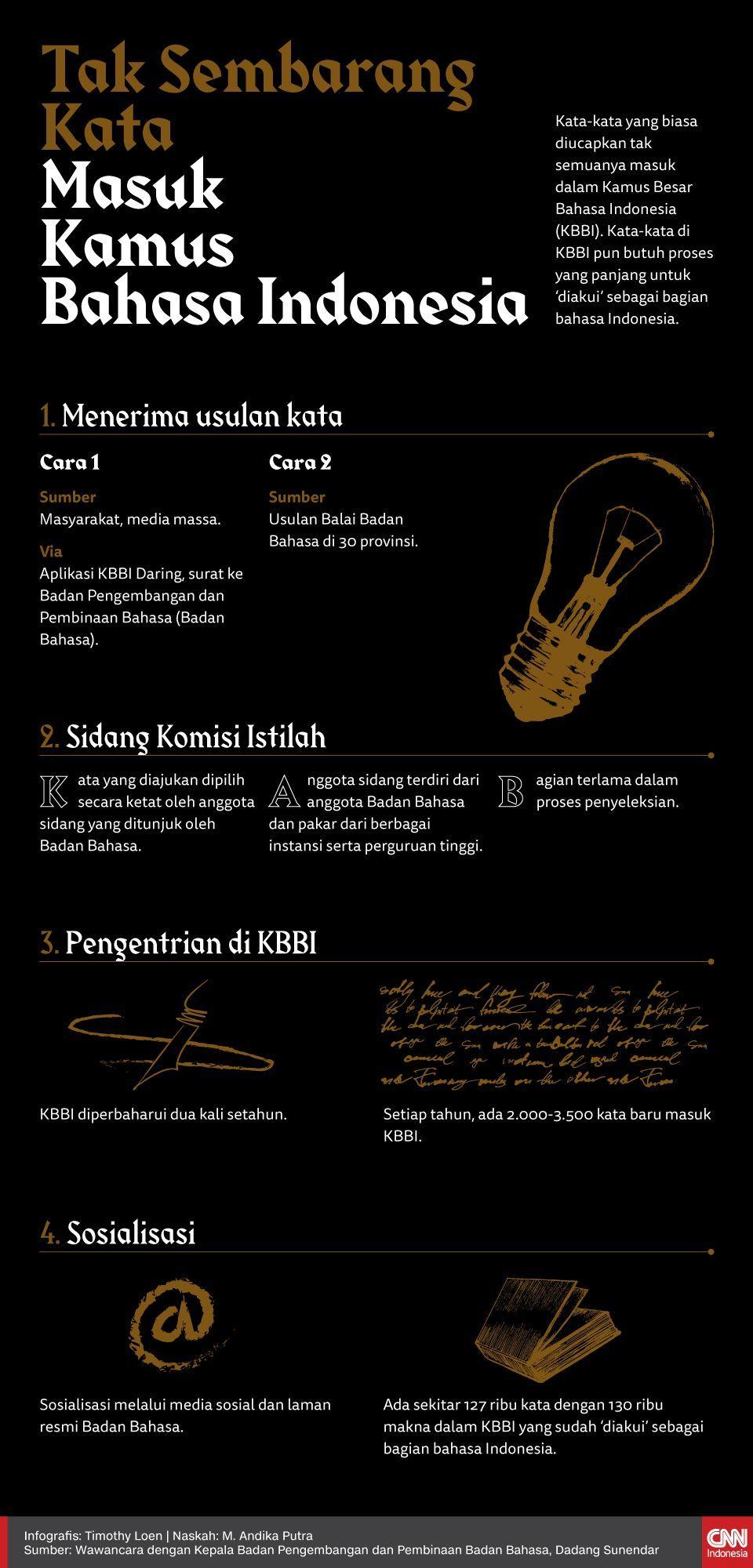 Infografis Tak Sembarang Kata Masuk Kamus Bahasa Indonesia