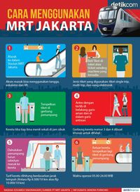 Cara Menggunakan MRT Jakarta