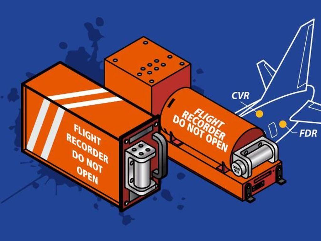 Kotak Hitam, Kunci Pengungkap Penyebab Kecelakaan Pesawat