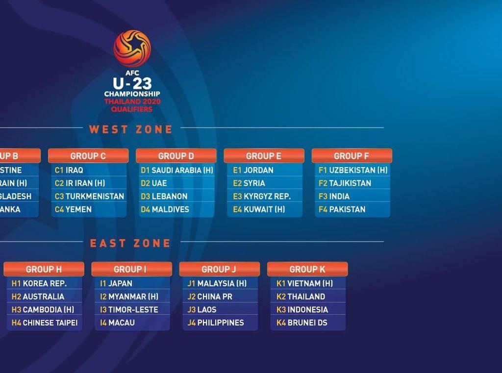 Hasil Kualifikasi Piala Asia U-23: Indonesia Satu Grup dengan Thailand-Vietnam