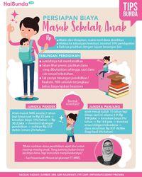 infografis persiapan biaya masuk sekolah/