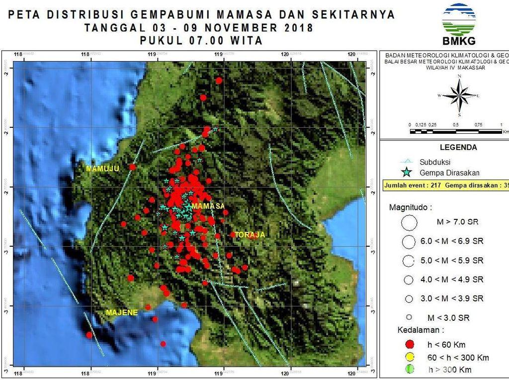 217 Gempa Guncang Mamasa, BMKG Singgung Aktivasi Sesar Saddang