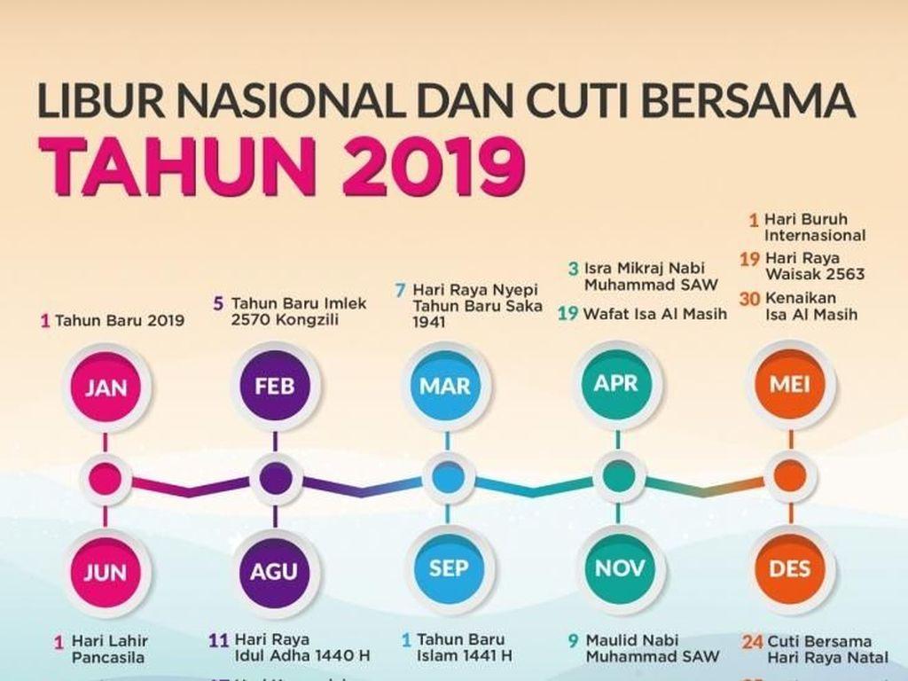 Tanggal Merah 2019: 16 Hari Libur Nasional, 4 Hari Cuti Bersama