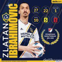 Zlatan Ibrahimovic terpilih sebagai pendatang baru terbaik di MLS 2018