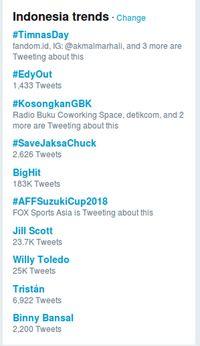 Tagar #TimnasDay, #EdyOut, dan #KosongkanGBK Ramai di Twitter