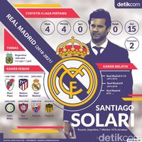 Santiago Solari resmi jadi pelatih tetap Real Madrid