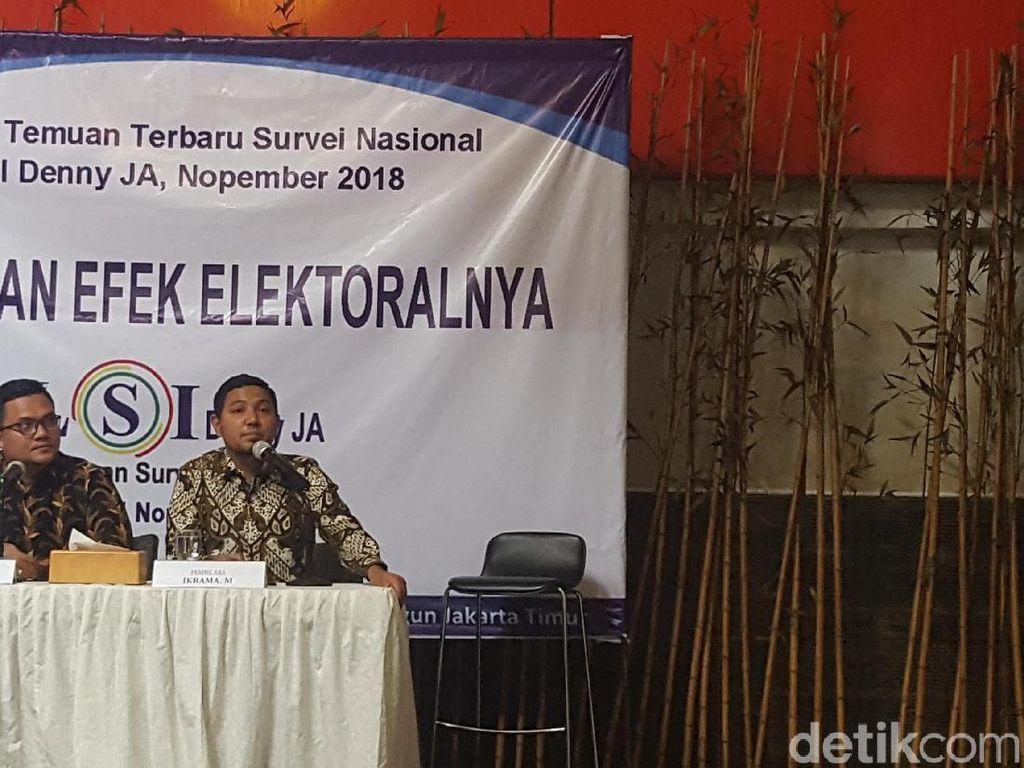 LSI Jawab FPI soal Survei Habib Rizieq Bermodus Adu Domba