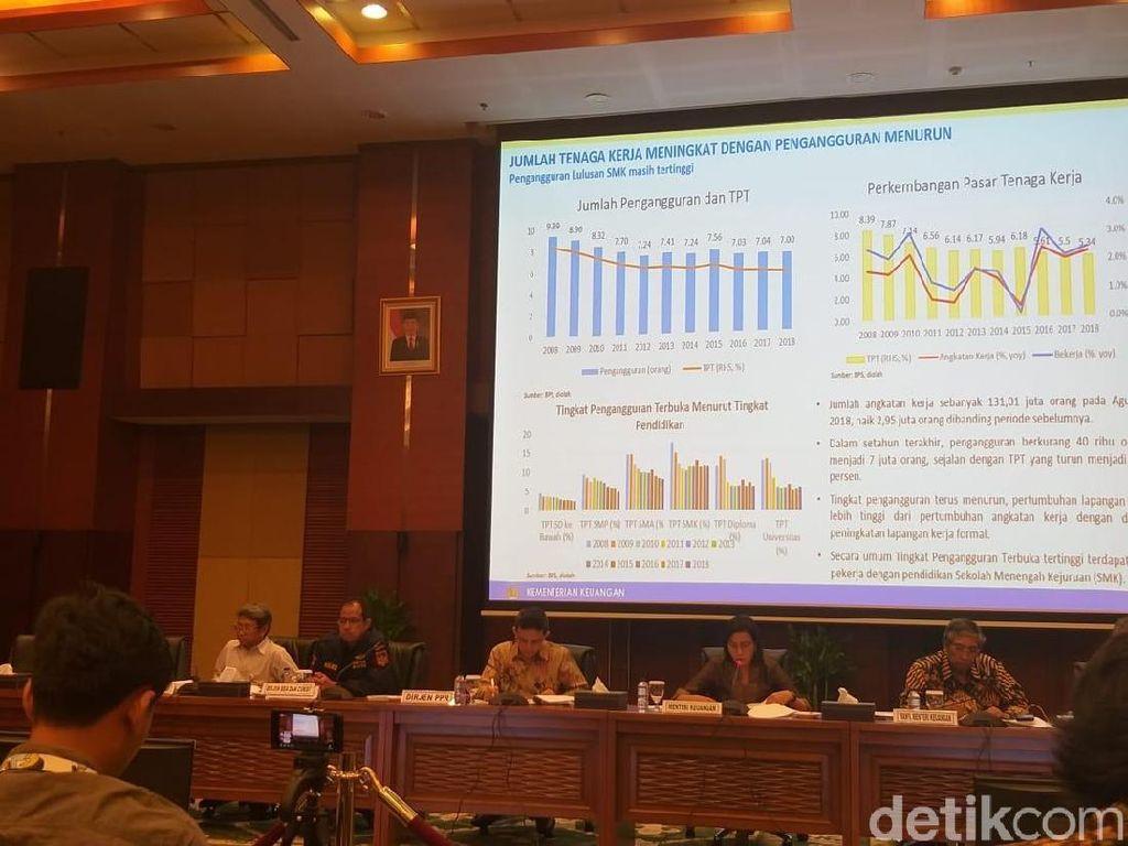 Dapat Durian Runtuh, Penerimaan Negara Bisa Tembus Target?